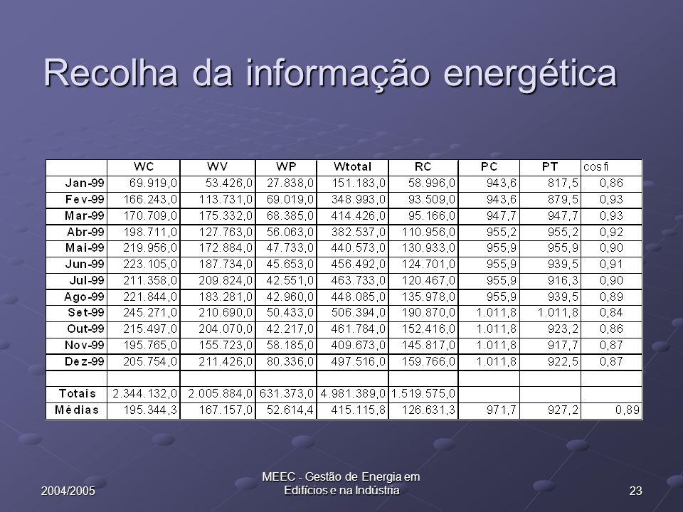 232004/2005 MEEC - Gestão de Energia em Edifícios e na Indústria Recolha da informação energética