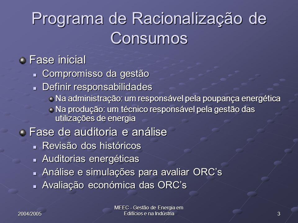 32004/2005 MEEC - Gestão de Energia em Edifícios e na Indústria Programa de Racionalização de Consumos Fase inicial Compromisso da gestão Compromisso
