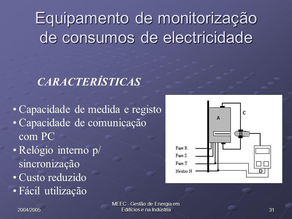 312004/2005 MEEC - Gestão de Energia em Edifícios e na Indústria Equipamento de monitorização de consumos de electricidade CARACTERÍSTICAS Capacidade
