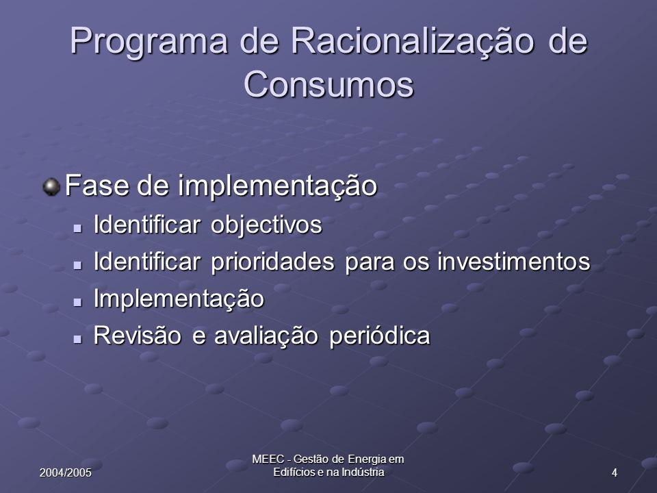 42004/2005 MEEC - Gestão de Energia em Edifícios e na Indústria Programa de Racionalização de Consumos Fase de implementação Identificar objectivos Id