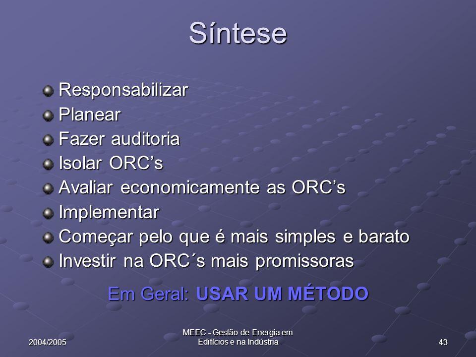 432004/2005 MEEC - Gestão de Energia em Edifícios e na Indústria Síntese ResponsabilizarPlanear Fazer auditoria Isolar ORCs Avaliar economicamente as