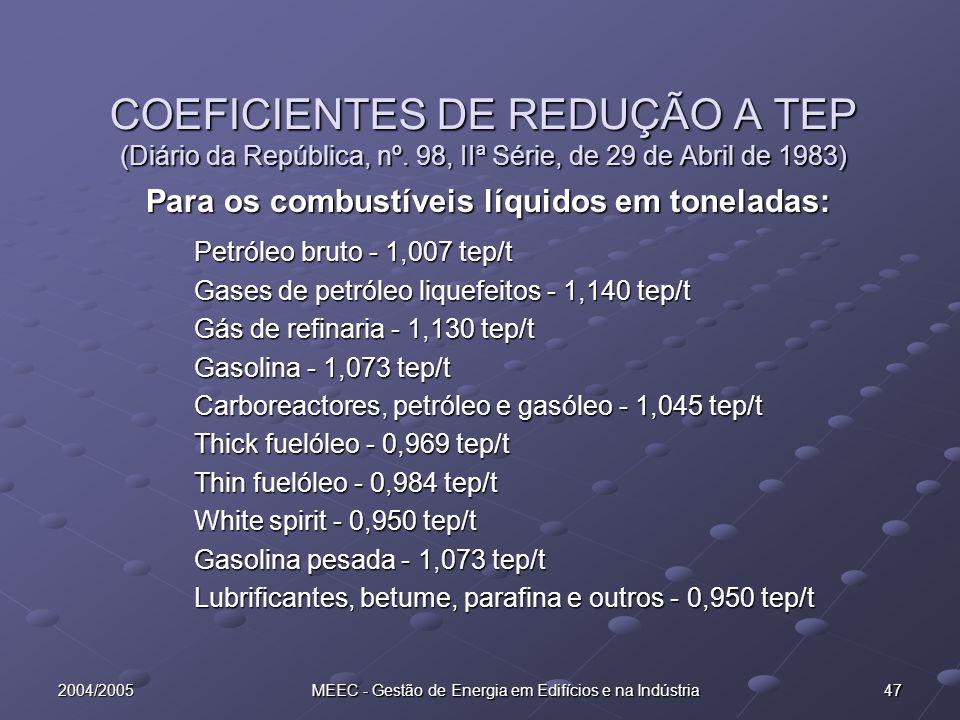 2004/2005 MEEC - Gestão de Energia em Edifícios e na Indústria 47 COEFICIENTES DE REDUÇÃO A TEP (Diário da República, nº. 98, IIª Série, de 29 de Abri