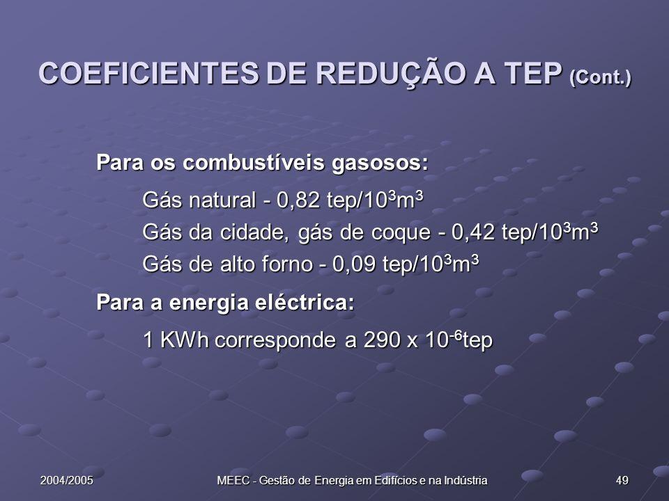 2004/2005 MEEC - Gestão de Energia em Edifícios e na Indústria 49 COEFICIENTES DE REDUÇÃO A TEP (Cont.) Para os combustíveis gasosos: Gás natural - 0,