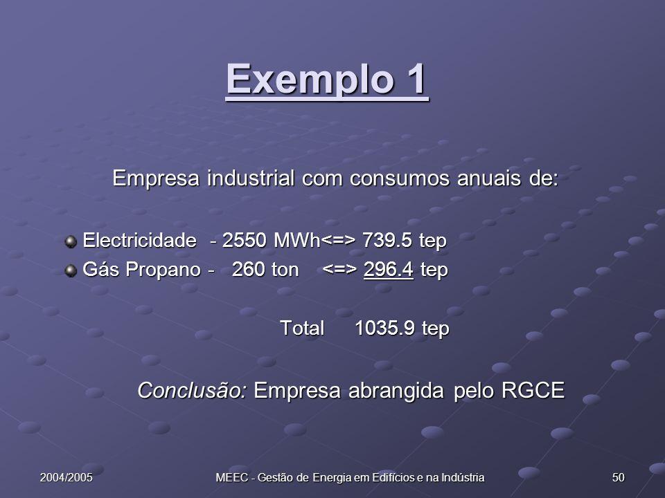 2004/2005 MEEC - Gestão de Energia em Edifícios e na Indústria 50 Exemplo 1 Empresa industrial com consumos anuais de: Electricidade - 2550 MWh 739.5