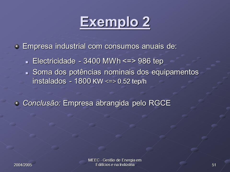 512004/2005 MEEC - Gestão de Energia em Edifícios e na Indústria Exemplo 2 Empresa industrial com consumos anuais de: Electricidade - 3400 MWh 986 tep
