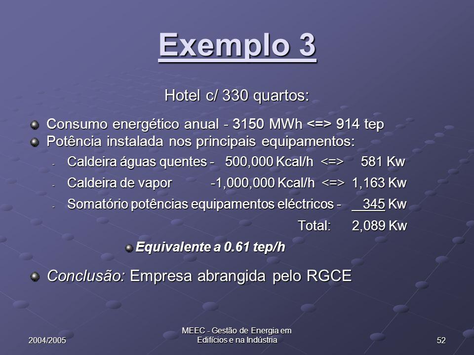 522004/2005 MEEC - Gestão de Energia em Edifícios e na Indústria Exemplo 3 Hotel c/ 330 quartos: Consumo energético anual - 3150 MWh 914 tep Potência