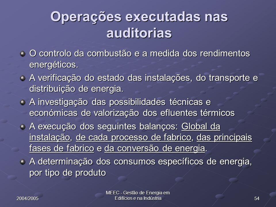 542004/2005 MEEC - Gestão de Energia em Edifícios e na Indústria Operações executadas nas auditorias O controlo da combustão e a medida dos rendimento