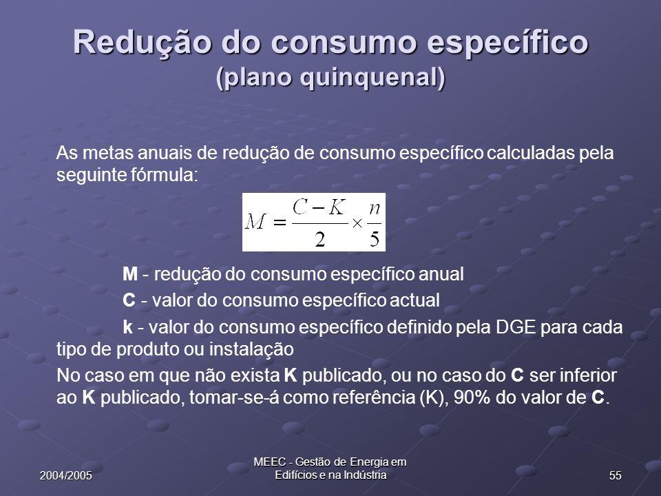 552004/2005 MEEC - Gestão de Energia em Edifícios e na Indústria Redução do consumo específico (plano quinquenal) As metas anuais de redução de consum