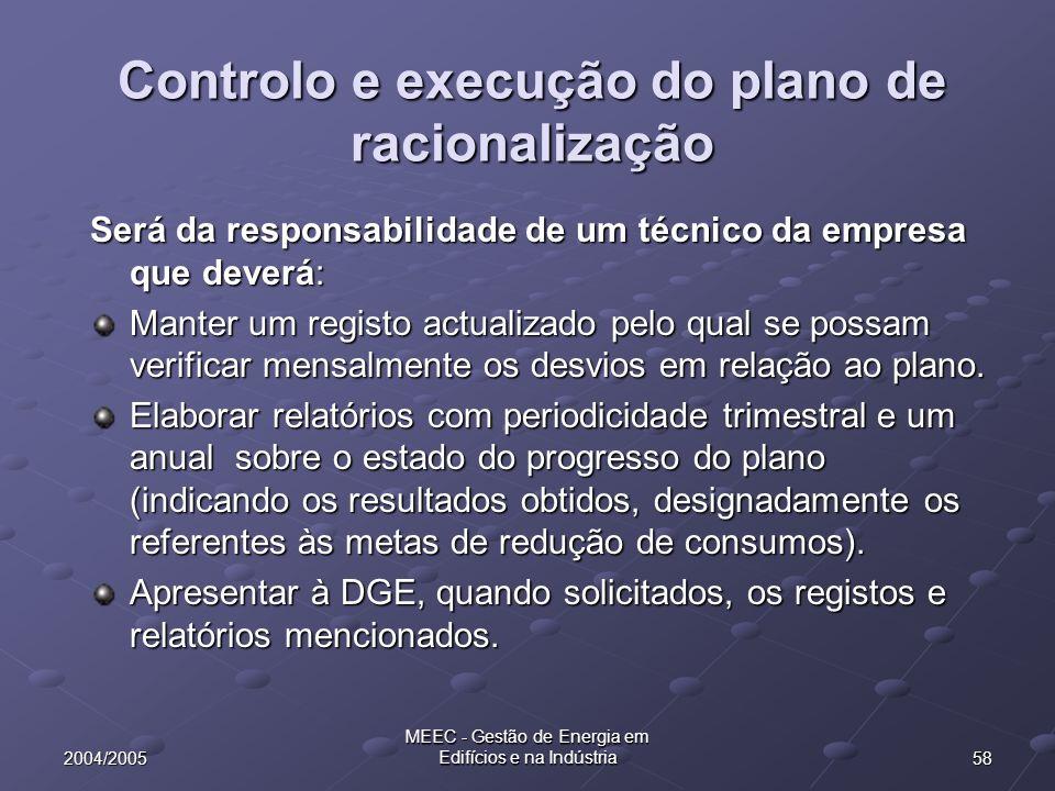 582004/2005 MEEC - Gestão de Energia em Edifícios e na Indústria Controlo e execução do plano de racionalização Será da responsabilidade de um técnico