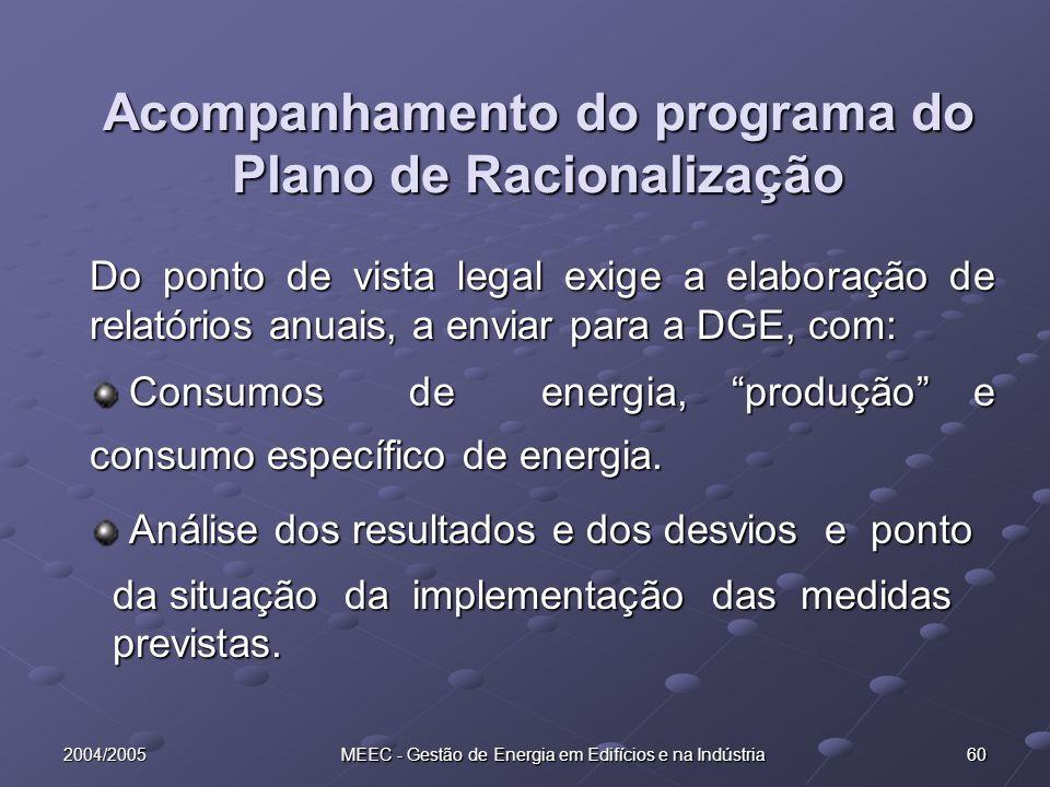 2004/2005 MEEC - Gestão de Energia em Edifícios e na Indústria 60 Acompanhamento do programa do Plano de Racionalização Do ponto de vista legal exige