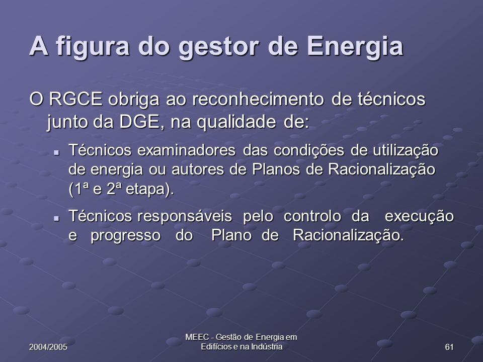 612004/2005 MEEC - Gestão de Energia em Edifícios e na Indústria A figura do gestor de Energia O RGCE obriga ao reconhecimento de técnicos junto da DG