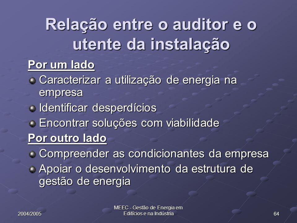 642004/2005 MEEC - Gestão de Energia em Edifícios e na Indústria Relação entre o auditor e o utente da instalação Por um lado Caracterizar a utilizaçã
