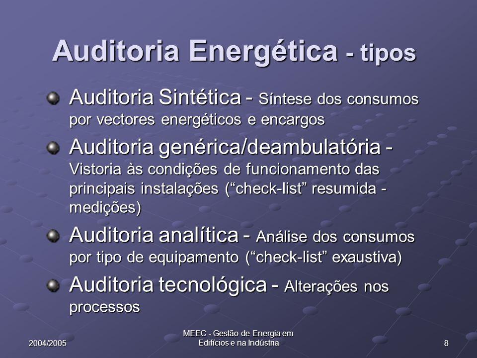 92004/2005 MEEC - Gestão de Energia em Edifícios e na Indústria Auditoria Energética Caracterização energética Identificação de ORC Plano de racionalização Investimentos Avaliação de resultados Auditoria Energética