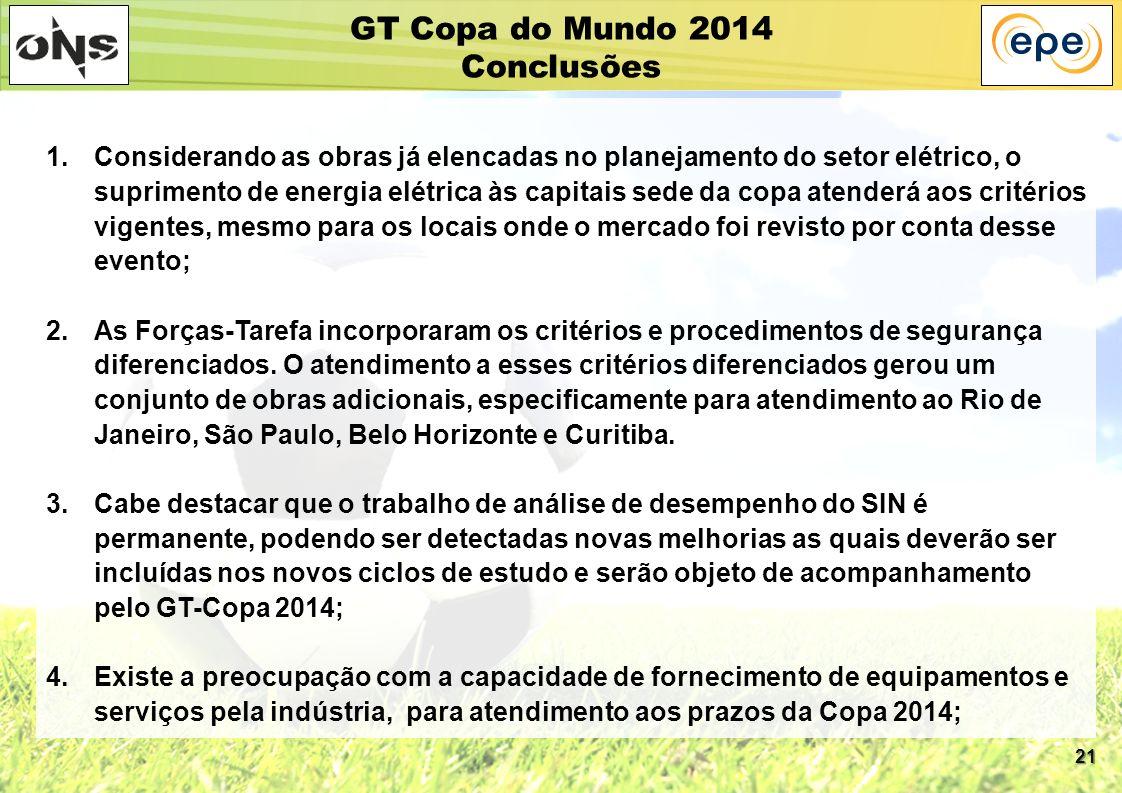 21 GT Copa do Mundo 2014 Conclusões 1.Considerando as obras já elencadas no planejamento do setor elétrico, o suprimento de energia elétrica às capita