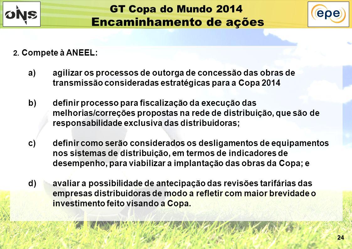 24 GT Copa do Mundo 2014 Encaminhamento de ações 2. Compete à ANEEL: a)agilizar os processos de outorga de concessão das obras de transmissão consider