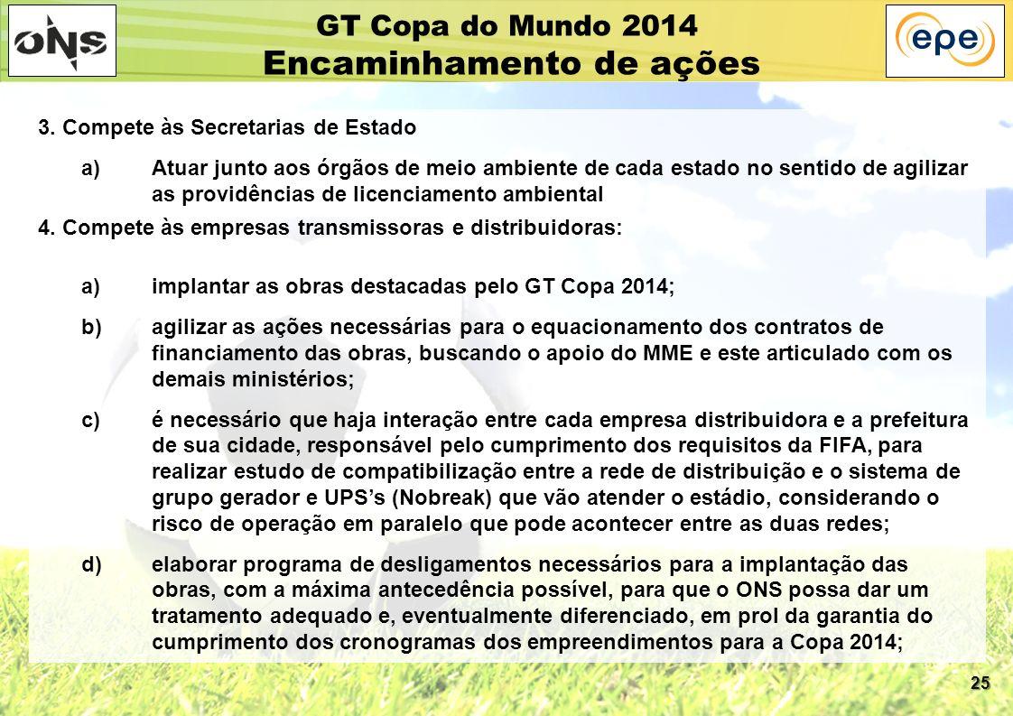 25 GT Copa do Mundo 2014 Encaminhamento de ações 3. Compete às Secretarias de Estado a)Atuar junto aos órgãos de meio ambiente de cada estado no senti