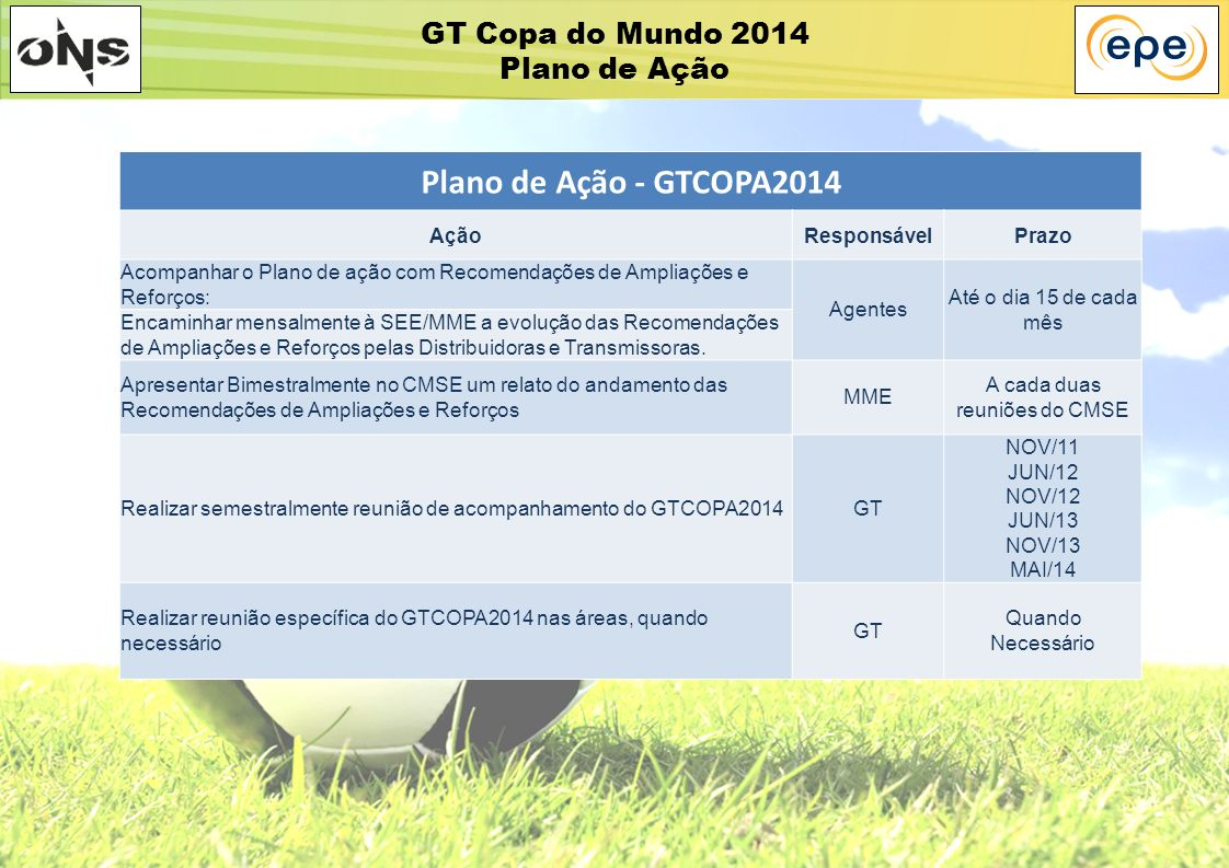 GT Copa do Mundo 2014 Plano de Ação Plano de Ação - GTCOPA2014 AçãoResponsávelPrazo Acompanhar o Plano de ação com Recomendações de Ampliações e Refor