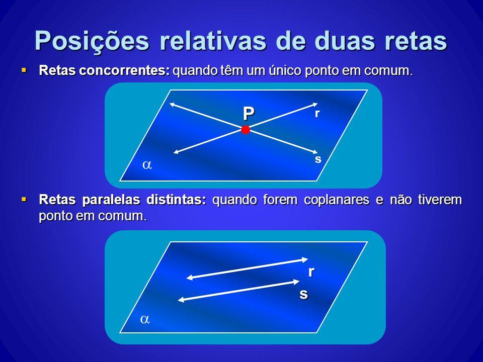 Retas concorrentes: quando têm um único ponto em comum. Retas concorrentes: quando têm um único ponto em comum. Retas paralelas distintas: quando fore