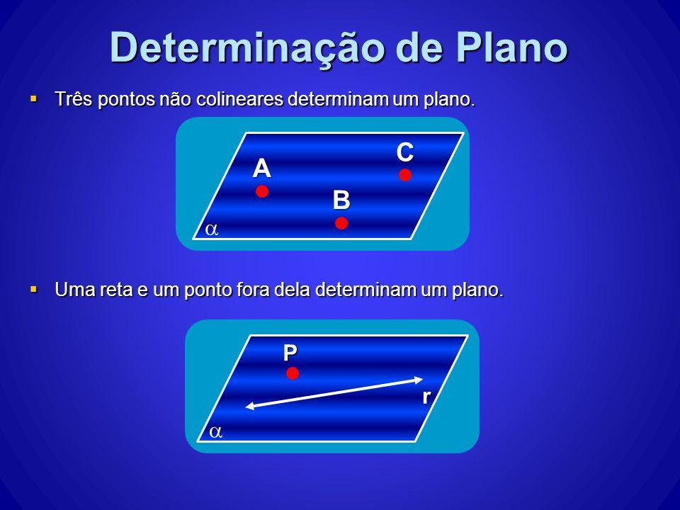 Três pontos não colineares determinam um plano. Três pontos não colineares determinam um plano. Uma reta e um ponto fora dela determinam um plano. Uma