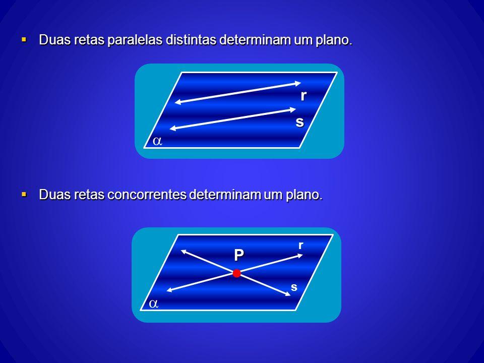 Duas retas paralelas distintas determinam um plano. Duas retas paralelas distintas determinam um plano. Duas retas concorrentes determinam um plano. D