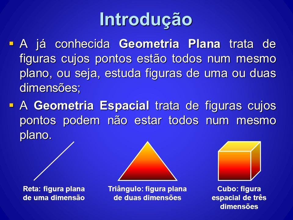 Introdução A já conhecida Geometria Plana trata de figuras cujos pontos estão todos num mesmo plano, ou seja, estuda figuras de uma ou duas dimensões;