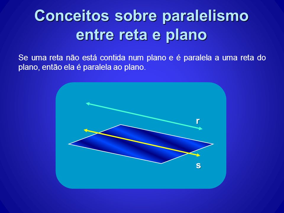 Se uma reta não está contida num plano e é paralela a uma reta do plano, então ela é paralela ao plano. Conceitos sobre paralelismo entre reta e plano