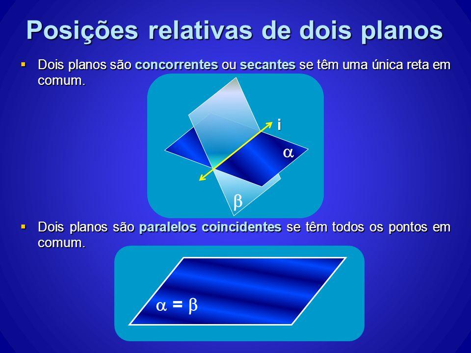 Dois planos são concorrentes ou secantes se têm uma única reta em comum. Dois planos são concorrentes ou secantes se têm uma única reta em comum. Dois