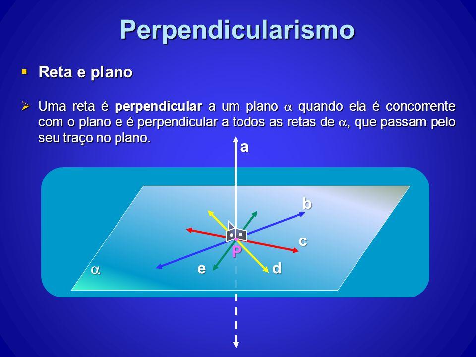 Reta e plano Reta e plano Uma reta é perpendicular a um plano quando ela é concorrente com o plano e é perpendicular a todos as retas de, que passam p