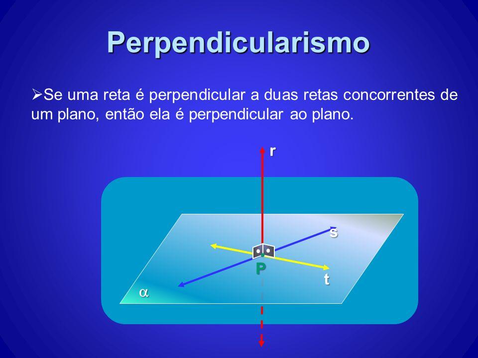 Perpendicularismo P s t r Se uma reta é perpendicular a duas retas concorrentes de um plano, então ela é perpendicular ao plano.