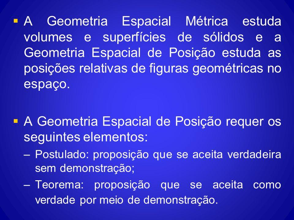 A Geometria Espacial Métrica estuda volumes e superfícies de sólidos e a Geometria Espacial de Posição estuda as posições relativas de figuras geométr