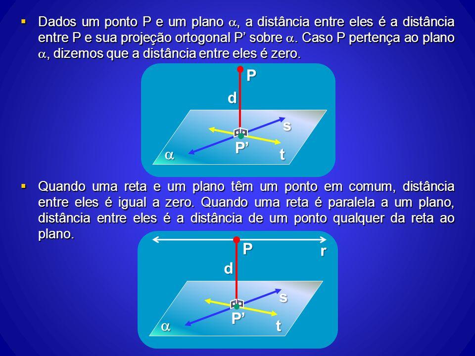 Dados um ponto P e um plano, a distância entre eles é a distância entre P e sua projeção ortogonal P sobre. Caso P pertença ao plano, dizemos que a di