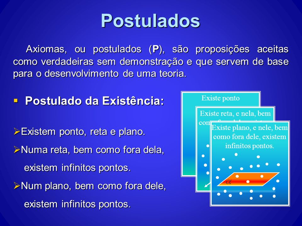 Axiomas, ou postulados (P), são proposições aceitas como verdadeiras sem demonstração e que servem de base para o desenvolvimento de uma teoria. Axiom