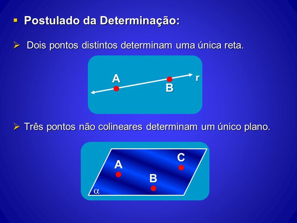 Postulado da Determinação: Postulado da Determinação: Dois pontos distintos determinam uma única reta. Dois pontos distintos determinam uma única reta