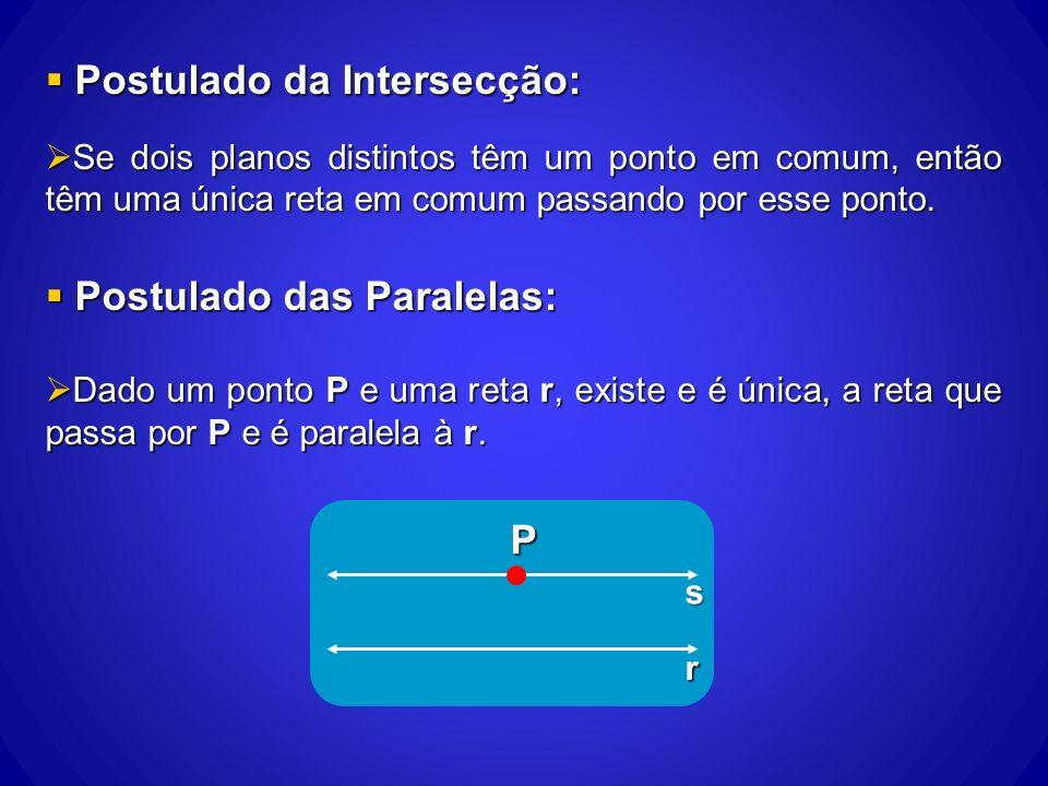 Postulado da Intersecção: Postulado da Intersecção: Se dois planos distintos têm um ponto em comum, então têm uma única reta em comum passando por ess