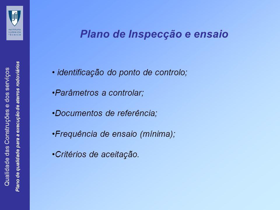 Qualidade das Construções e dos serviços Plano de qualidade para a execução de aterros rodoviários Plano de Inspecção e ensaio