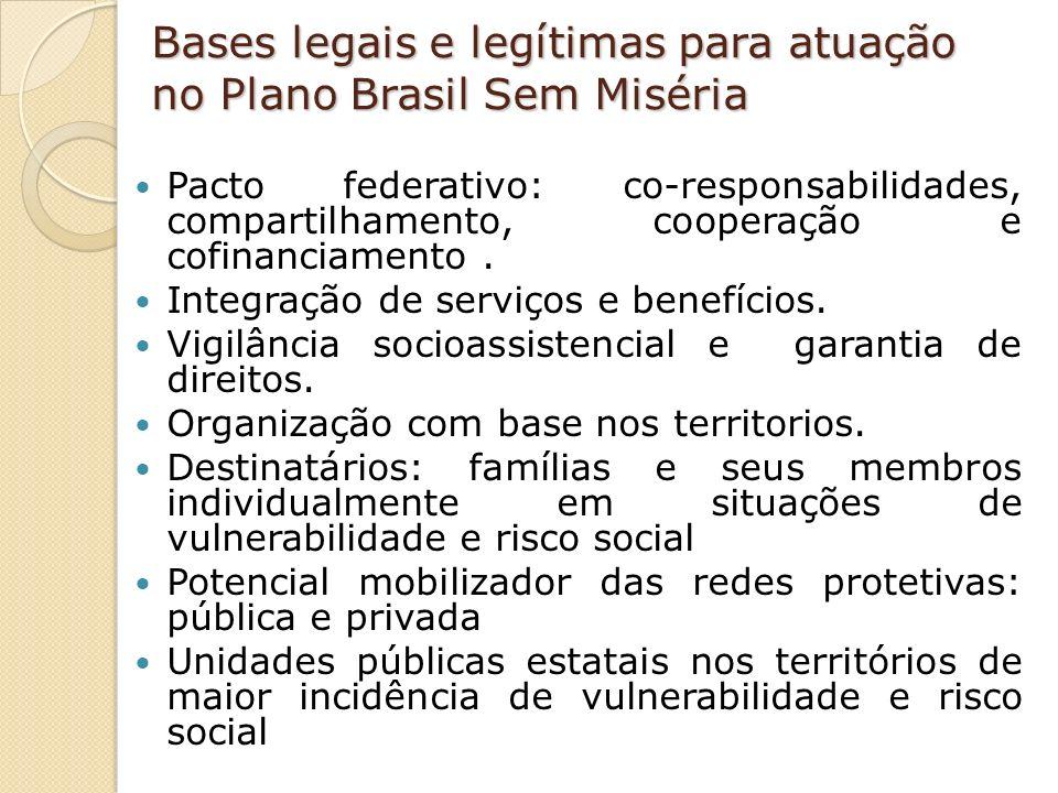 Bases legais e legítimas para atuação no Plano Brasil Sem Miséria Pacto federativo: co-responsabilidades, compartilhamento, cooperação e cofinanciamento.