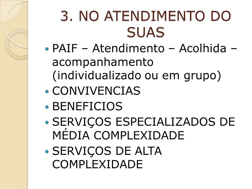 3. NO ATENDIMENTO DO SUAS PAIF – Atendimento – Acolhida – acompanhamento (individualizado ou em grupo) CONVIVENCIAS BENEFICIOS SERVIÇOS ESPECIALIZADOS