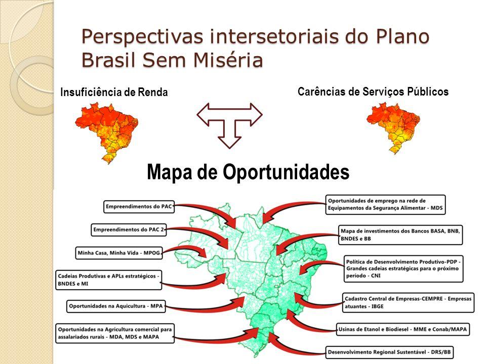 Perspectivas intersetoriais do Plano Brasil Sem Miséria Mapa de Oportunidades Insuficiência de Renda Carências de Serviços Públicos