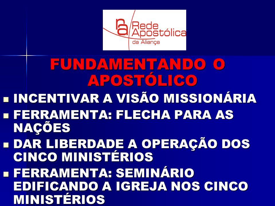 FUNDAMENTANDO O APOSTÓLICO INCENTIVAR A VISÃO MISSIONÁRIA INCENTIVAR A VISÃO MISSIONÁRIA FERRAMENTA: FLECHA PARA AS NAÇÕES FERRAMENTA: FLECHA PARA AS