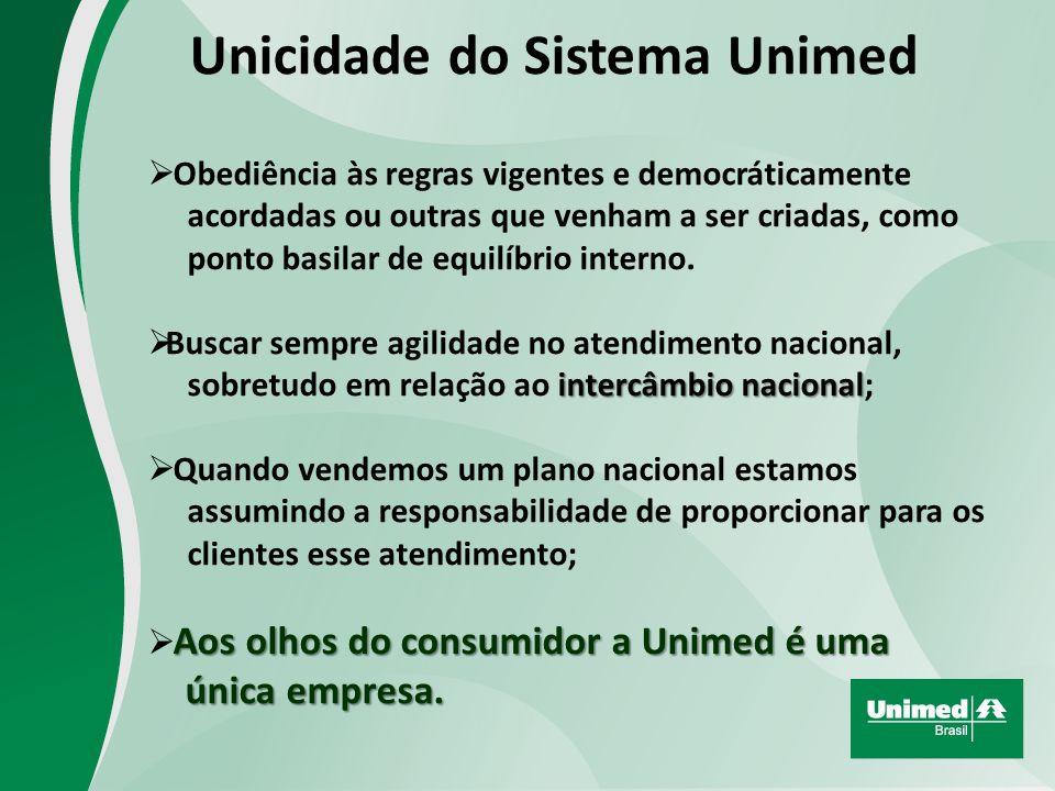 Unicidade do Sistema Unimed Obediência às regras vigentes e democráticamente acordadas ou outras que venham a ser criadas, como ponto basilar de equilíbrio interno.