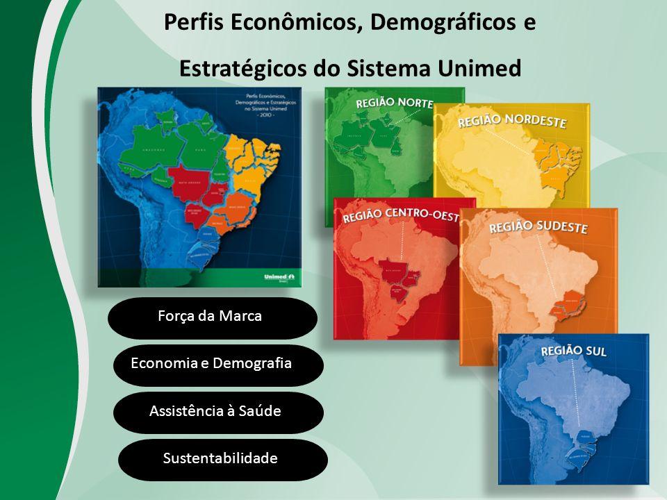 Perfis Econômicos, Demográficos e Estratégicos do Sistema Unimed Força da Marca Economia e Demografia Assistência à Saúde Sustentabilidade