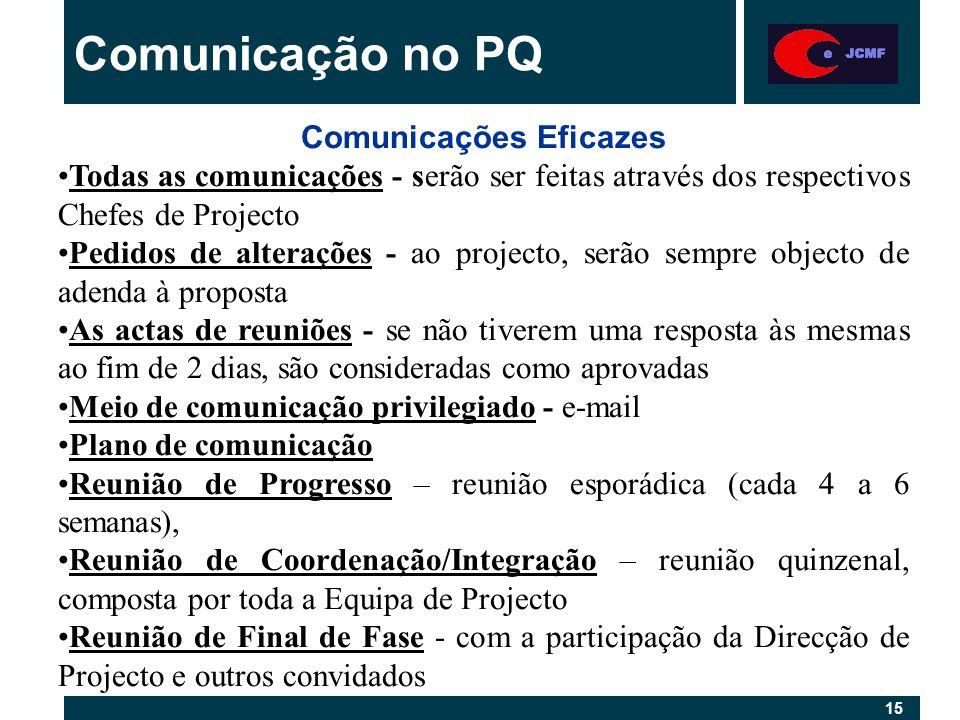 15 Comunicação no PQ Comunicações Eficazes Todas as comunicações - serão ser feitas através dos respectivos Chefes de Projecto Pedidos de alterações - ao projecto, serão sempre objecto de adenda à proposta As actas de reuniões - se não tiverem uma resposta às mesmas ao fim de 2 dias, são consideradas como aprovadas Meio de comunicação privilegiado - e-mail Plano de comunicação Reunião de Progresso – reunião esporádica (cada 4 a 6 semanas), Reunião de Coordenação/Integração – reunião quinzenal, composta por toda a Equipa de Projecto Reunião de Final de Fase - com a participação da Direcção de Projecto e outros convidados