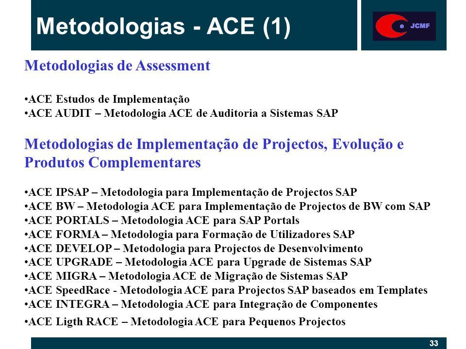 33 Metodologias - ACE (1) Metodologias de Assessment ACE Estudos de Implementação ACE AUDIT – Metodologia ACE de Auditoria a Sistemas SAP Metodologias de Implementação de Projectos, Evolução e Produtos Complementares ACE IPSAP – Metodologia para Implementação de Projectos SAP ACE BW – Metodologia ACE para Implementação de Projectos de BW com SAP ACE PORTALS – Metodologia ACE para SAP Portals ACE FORMA – Metodologia para Formação de Utilizadores SAP ACE DEVELOP – Metodologia para Projectos de Desenvolvimento ACE UPGRADE – Metodologia ACE para Upgrade de Sistemas SAP ACE MIGRA – Metodologia ACE de Migração de Sistemas SAP ACE SpeedRace - Metodologia ACE para Projectos SAP baseados em Templates ACE INTEGRA – Metodologia ACE para Integração de Componentes ACE Ligth RACE – Metodologia ACE para Pequenos Projectos