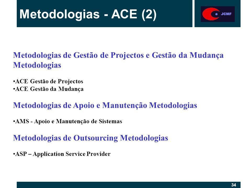 34 Metodologias - ACE (2) Metodologias de Gestão de Projectos e Gestão da Mudança Metodologias ACE Gestão de Projectos ACE Gestão da Mudança Metodologias de Apoio e Manutenção Metodologias AMS - Apoio e Manutenção de Sistemas Metodologias de Outsourcing Metodologias ASP – Application Service Provider