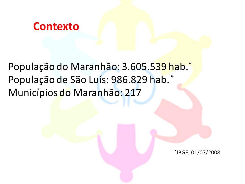 11/03/2008Campus da UFMA