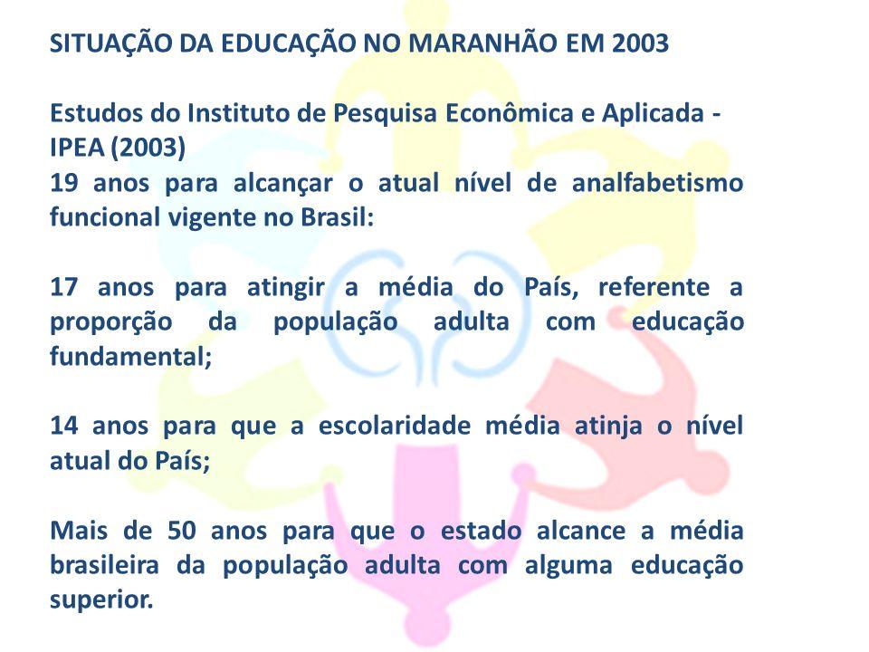 I SEMANA NACIONAL DE PREVENÇÃO DE DOENÇA RENAL VILA EMBRATEL