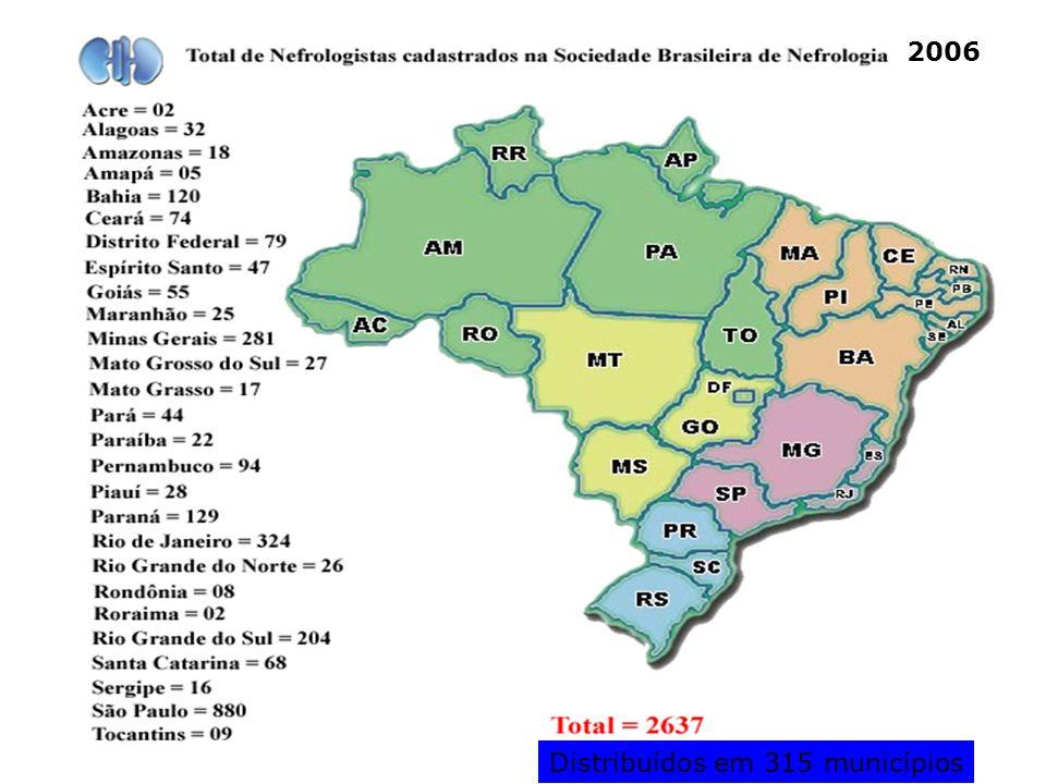 Prevenção da DRC nos pacientes hipertensos, diabéticos e hipertensos/ diabéticos Projeto de Extensão na Vila Embratel HU-UFMACentro de Saúde da Vila Embratel (SEMUS) - PSF Núcleo de Extensão da Vila Embratel (UFMA) UFMA