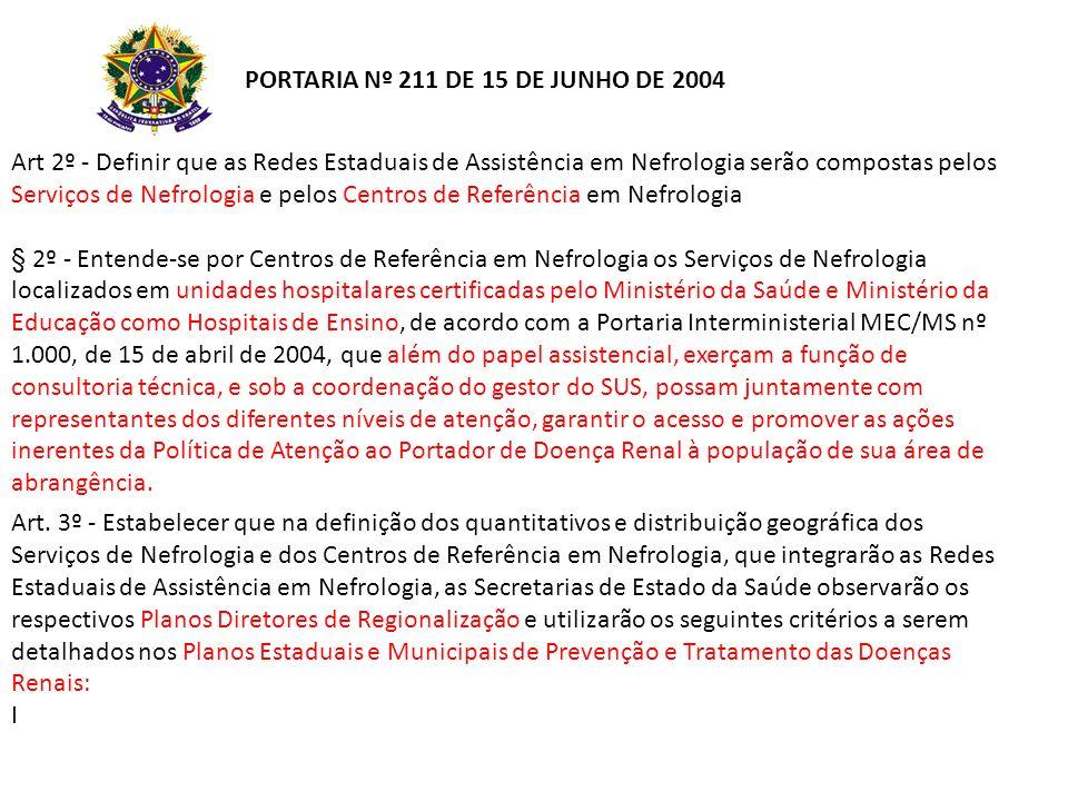 PORTARIA Nº 432 DE 06 DE JUNHO DE 2006 Publicada no DOU Nº 108, Seção 01, de 07/06/2006 ANEXO NORMAS PARA O CREDENCIAMENTO DOS SERVIÇOS DE NEFROLOGIA E PARA A HABILITAÇÃO DOS CENTROS DE REFERENCIA EM NEFROLOGIA 4) Documentação necessária para o processo de credenciamento: a - Plano de prevenção e tratamento das doenças renais e de atenção ao portador das doenças renais, demonstrando a necessidade do serviço e os parâmetros técnicos - populacionais vigentes na Portaria GM/MS nº 1.101, de 12 de junho de 2.002.