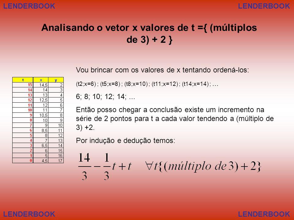 LENDERBOOK Analisando o vetor x valores de t ={ (múltiplos de 3) + 2 } Vou brincar com os valores de x tentando ordená-los: (t2;x=6) ; (t5;x=8) ; (t8;x=10) ; (t11;x=12) ; (t14;x=14) ;...