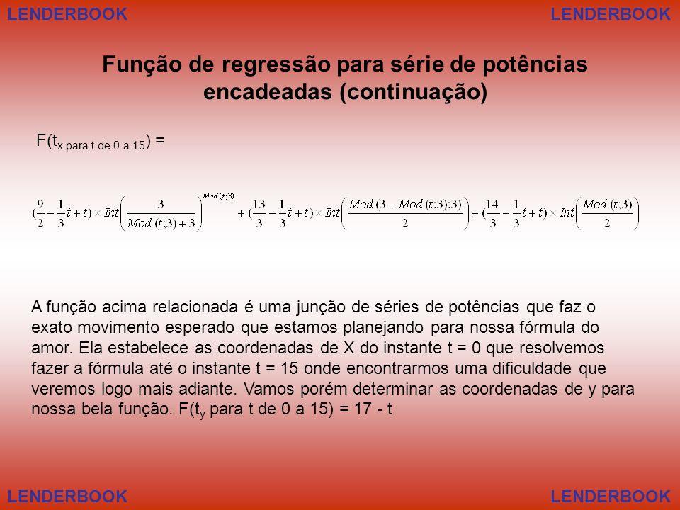 LENDERBOOK Função de regressão para série de potências encadeadas (continuação) A função acima relacionada é uma junção de séries de potências que faz